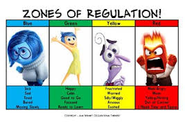 What Zone are you today?